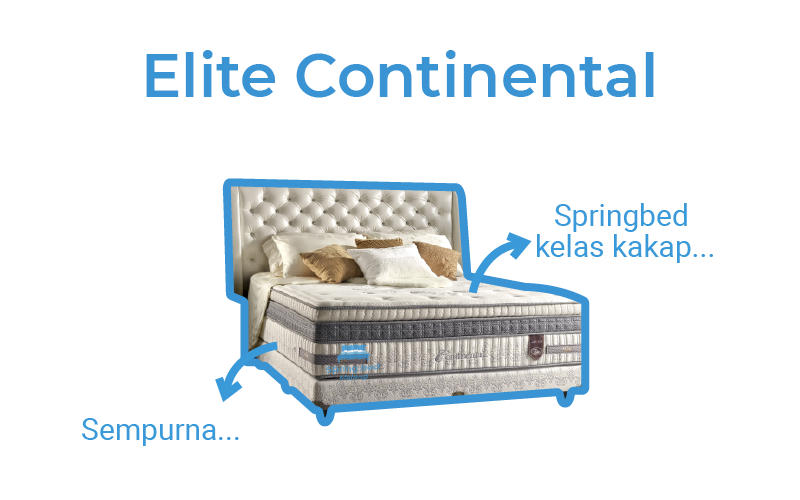 harga elite continental