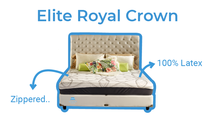 Harga springbed elite royal crown